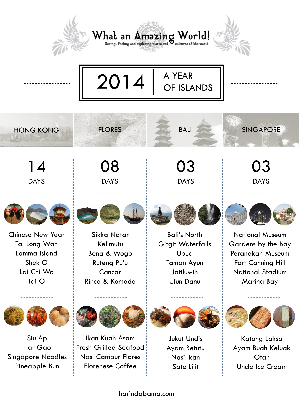 Infographics - Master (edited) - 2014